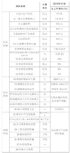 婺城区gdp2020_疫情冲击不改经济向好态势 九成以上城市GDP增速回升 2020年上半年291个城市GDP数据对比分析
